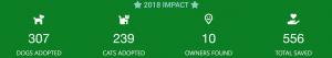 2018 Impact
